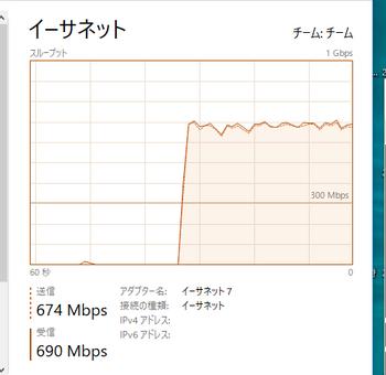 チーミングスループット1.7Gくらい2.png