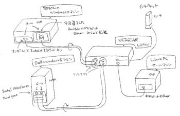 ネットワーク構成.png